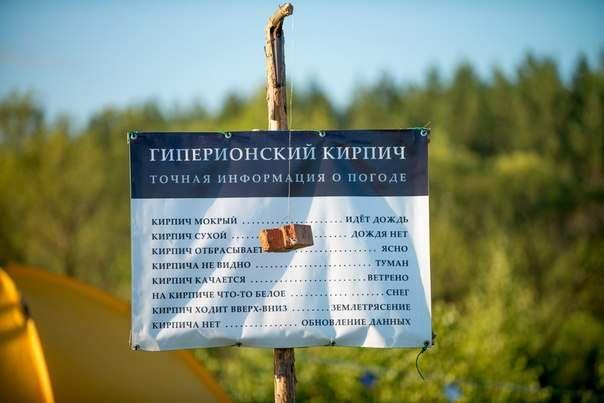 Местами осадки: насколько правдивы прогнозы погоды в Астрахани?