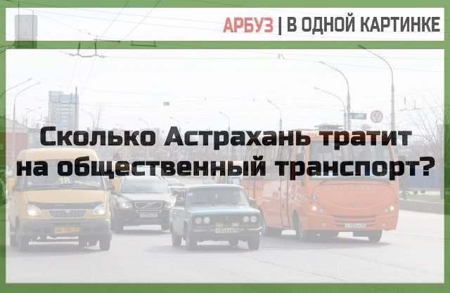 Сколько Астрахань тратит на общественный транспорт
