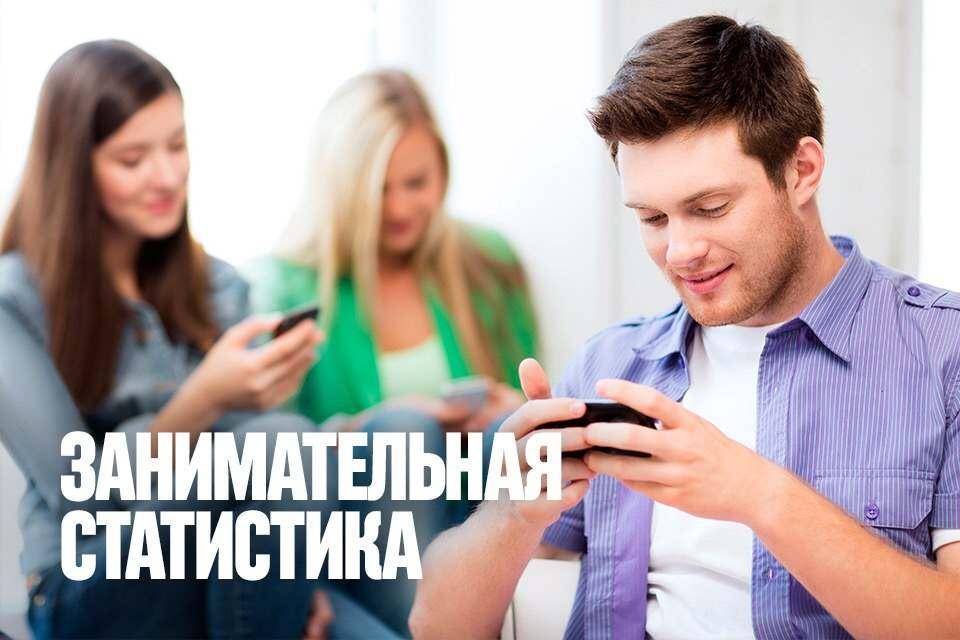 Цифровой мир — абоненты «МегаФона» чаще поздравляют через интернет