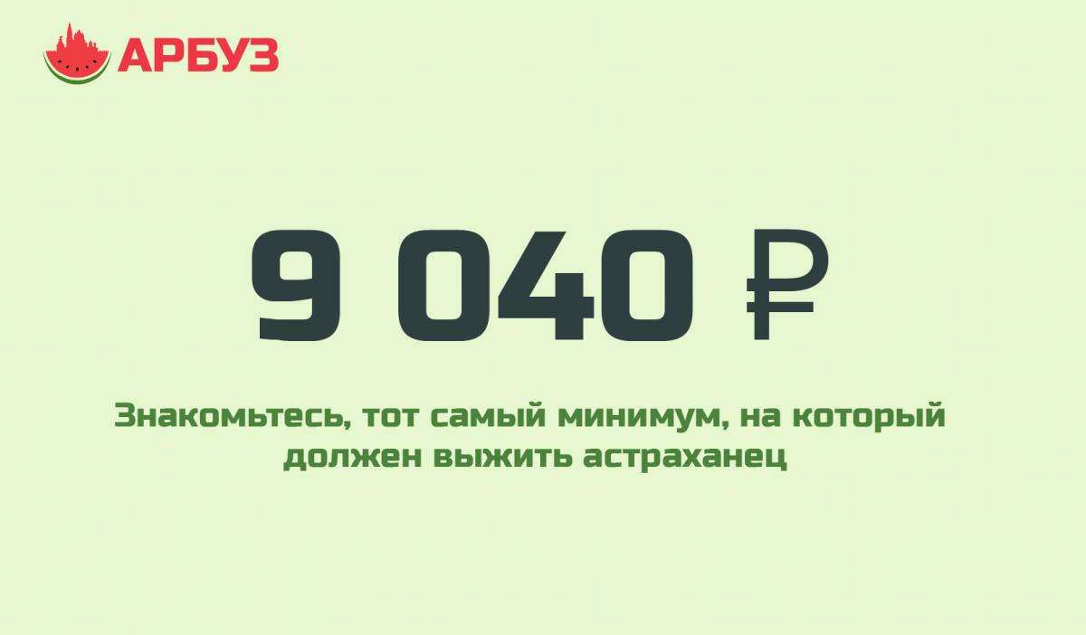 Цифра дня: в Астраханской области снизился прожиточный минимум