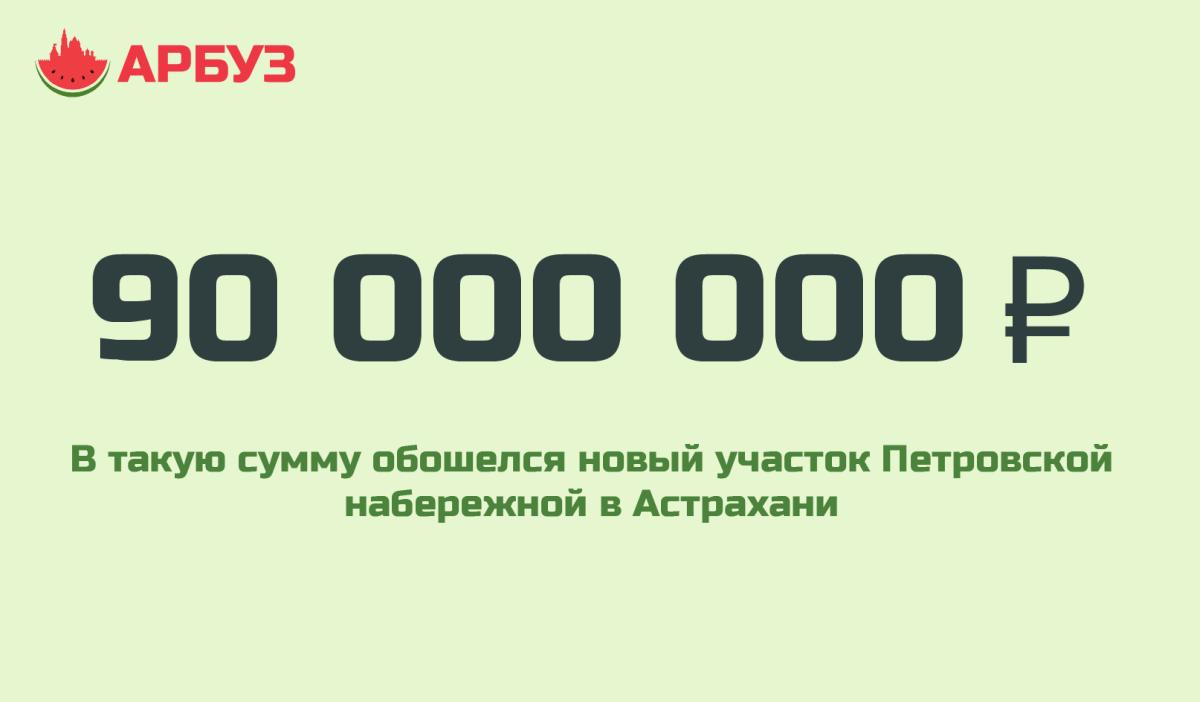 Новый участок Петровской набережной обошелся в 90 млн рублей