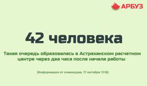 Цифра дня: очередь в Астраханском расчетном центре через два часа после открытия
