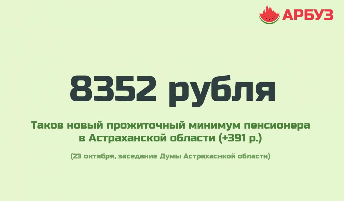 Цифра дня: в Астраханской области повысился прожиточный минимум пенсионера