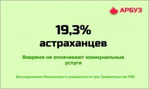 Цифра дня: Сколько астраханцев не платят за коммунальные услуги вовремя