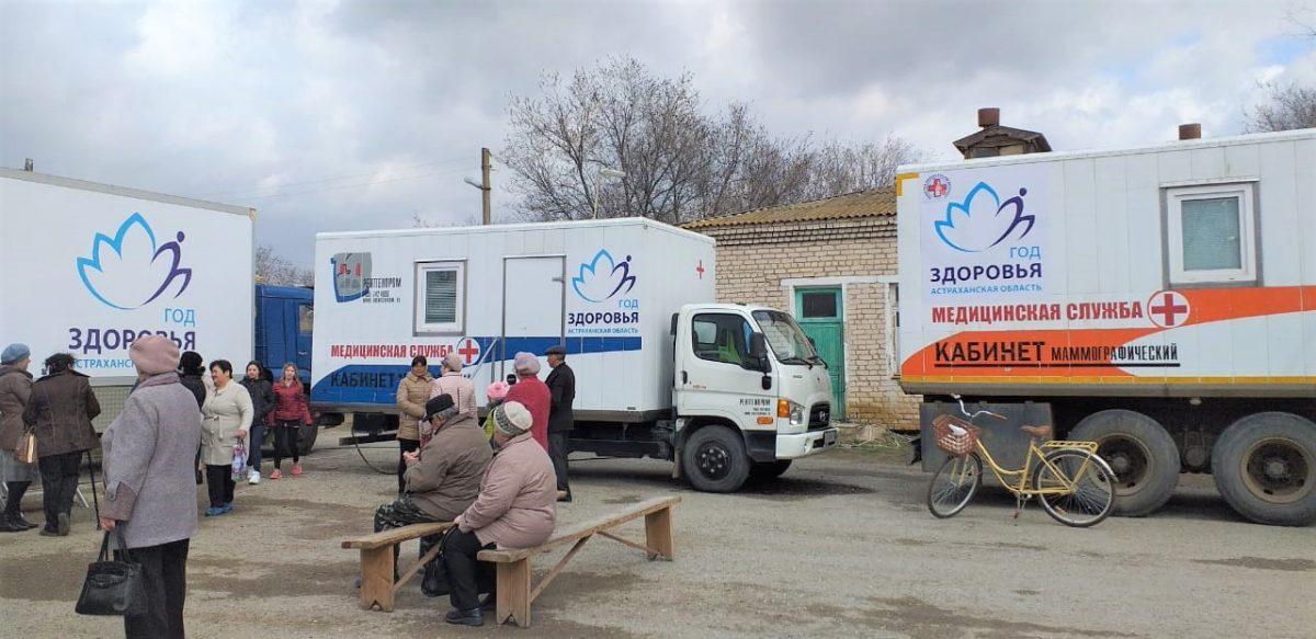 Поезд здоровья начал работу в Астраханской области