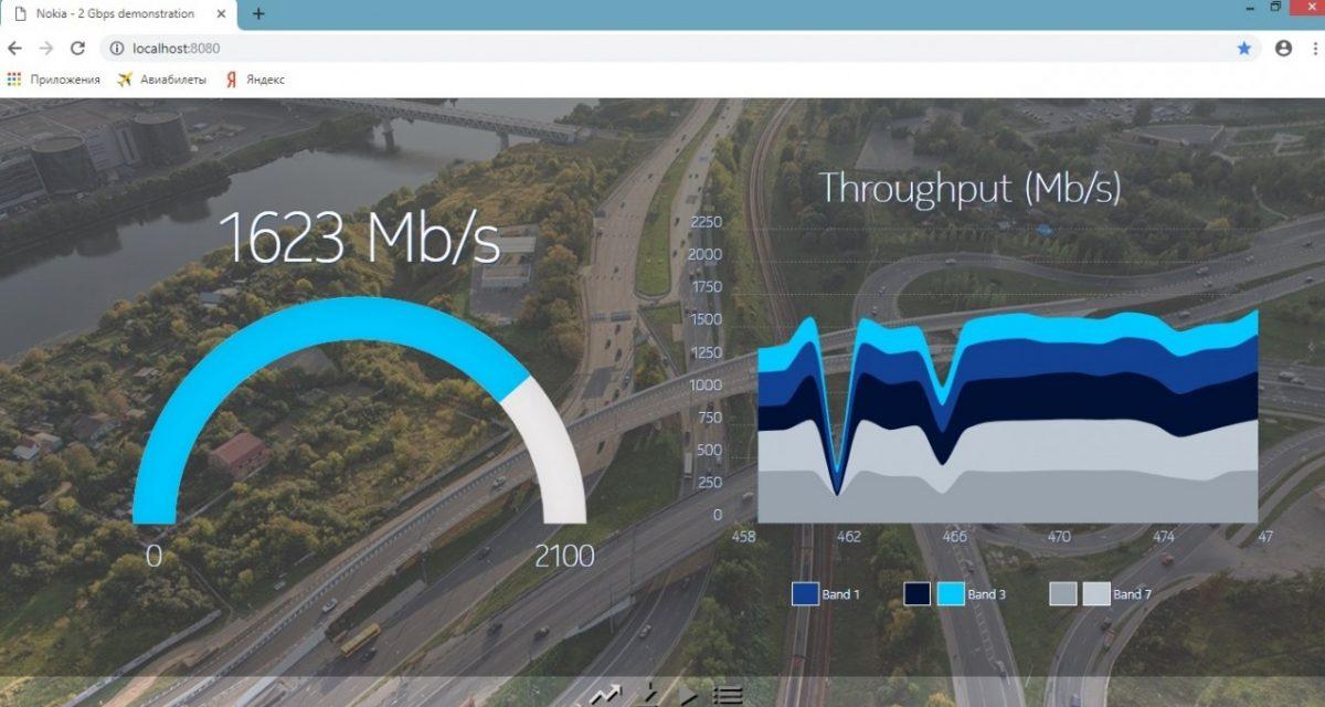 Интернет со скоростью 1,6 Гбит/с на смартфоне: МегаФон, Qualcomm и Nokia побили российский рекорд в коммерческой сети LTE