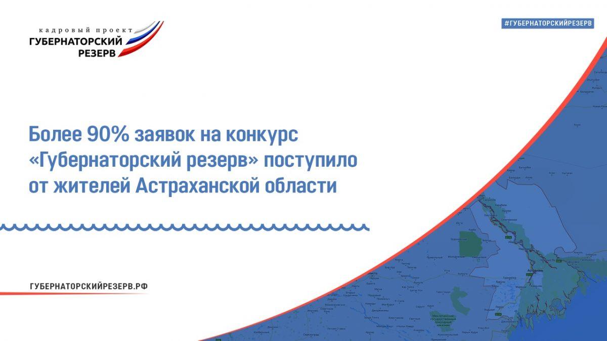 Более тысячи желающих направили заявки на конкурс «Губернаторский резерв»