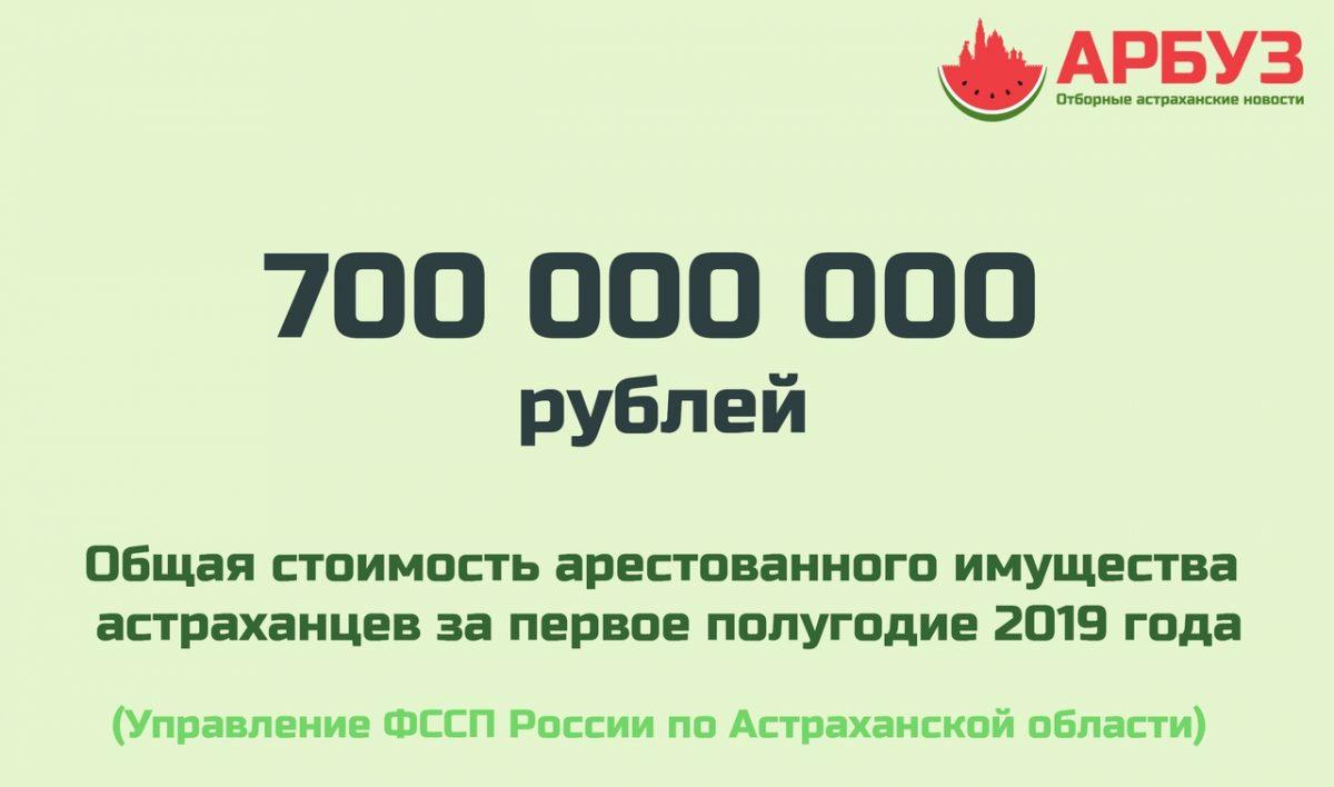 Цифра дня: за первое полугодие 2019 года у астраханцев арестовали имущества на 700 млн рублей