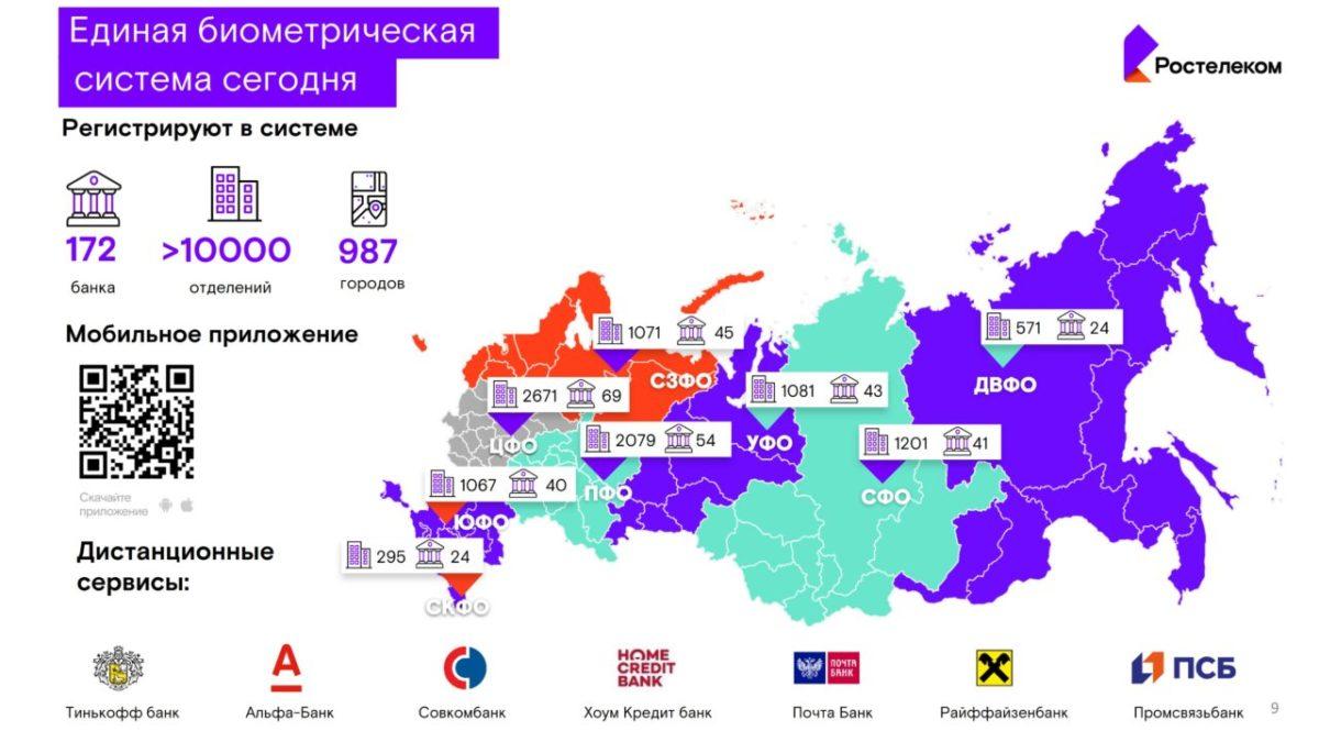 «Ростелеком» представил Единую биометрическую систему на дне открытых дверей Банка России в Астрахани