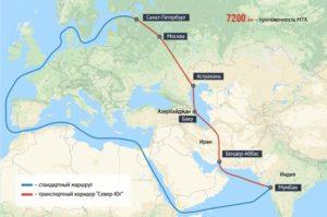Столичные эксперты не верят в успех коридора Север-Юг