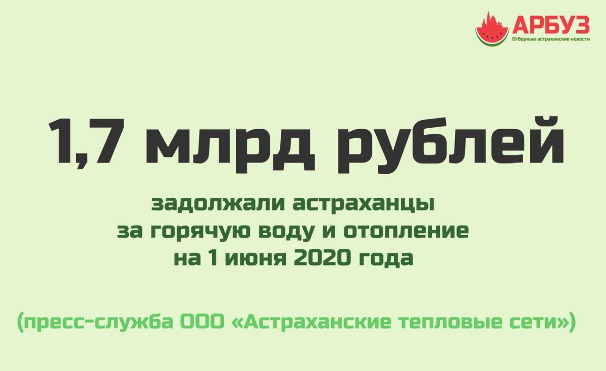 Цифра дня: астраханцы должны за горячую воду и отопление более 1,7 млрд рублей