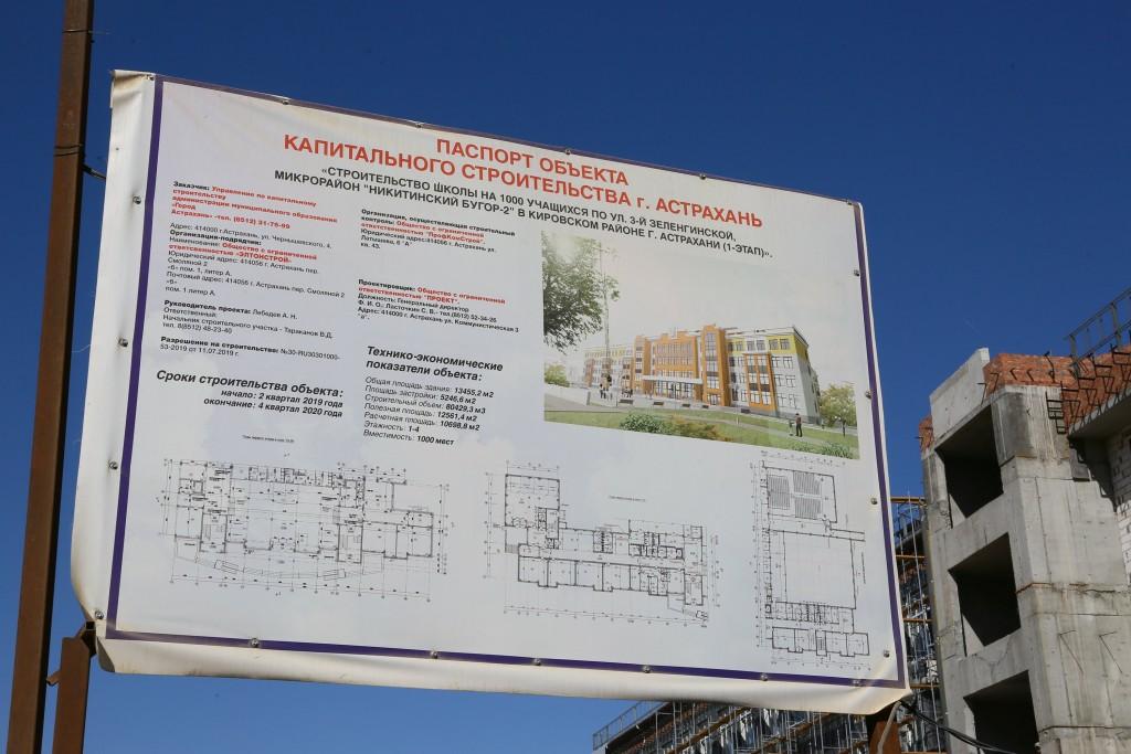 Школу на 3-й Зеленгинской планируют открыть в 2021 году